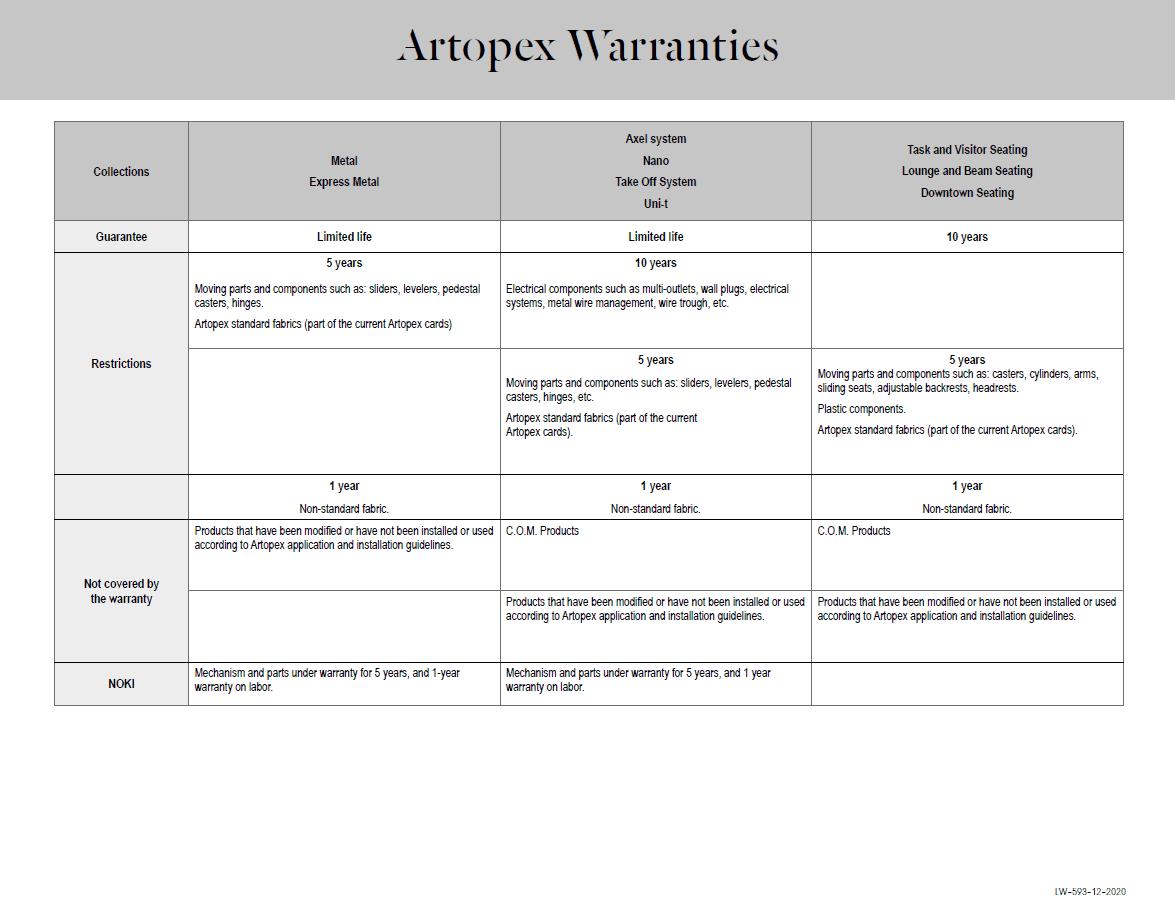Artopex Warranty 2