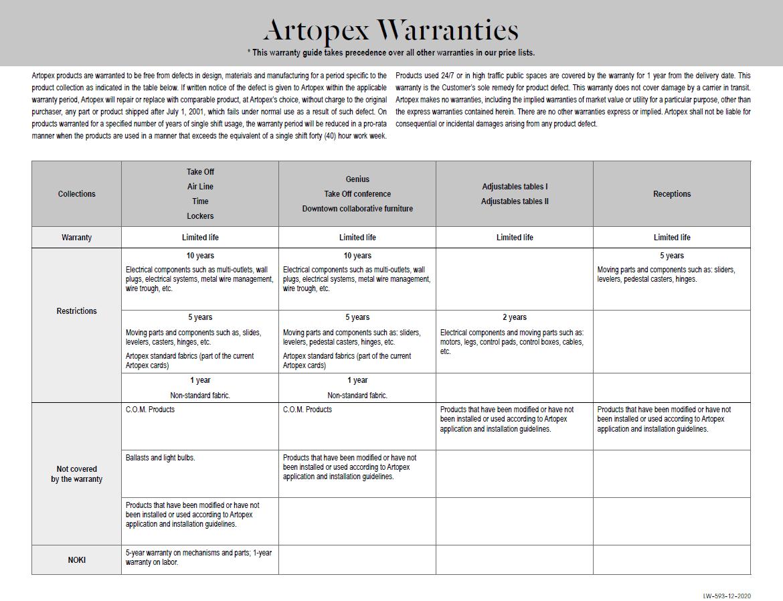 Artopex Warranty