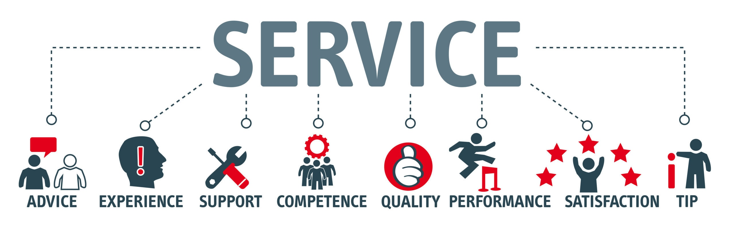 Banner Service concept. Keywords and pictograms