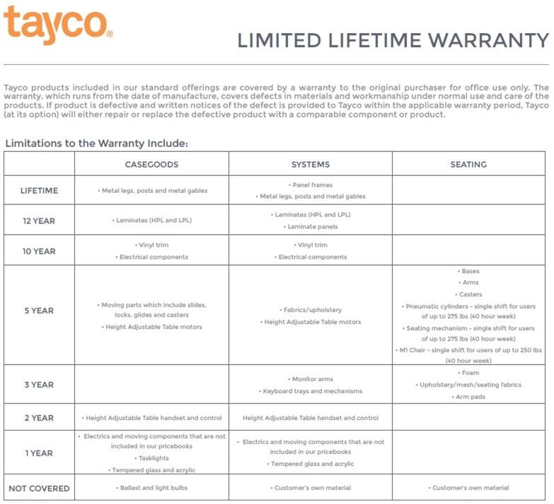 Tayco Warranty